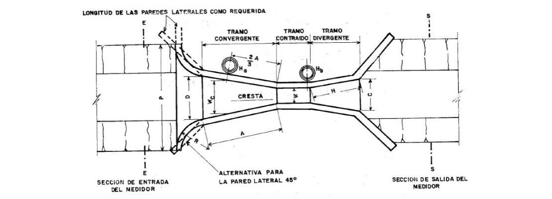 Rinaldi Construcciones
